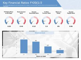 Key Financial Ratios Fy20 Account Ppt Powerpoint Presentation Show Icons