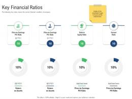 Key Financial Ratios M And A Synergy Ppt Powerpoint Presentation Outline Ideas