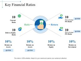 Key Financial Ratios Powerpoint Slide Background Image
