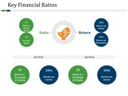 Key Financial Ratios Powerpoint Slide Deck Samples