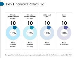Key Financial Ratios Powerpoint Slide Introduction