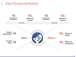 Key Financial Ratios Powerpoint Slide Show