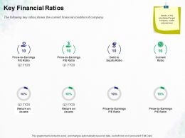 Key Financial Ratios Ppt Powerpoint Presentation Pictures Professional