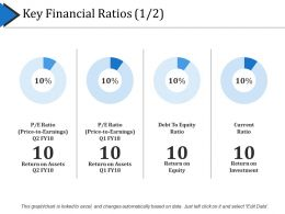 Key Financial Ratios Ppt Sample Download