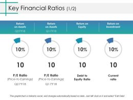 Key Financial Ratios Ppt Show Designs Download
