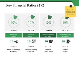 Key Financial Ratios Ppt Styles Templates