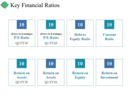 Key Financial Ratios Ppt Summary Clipart Images