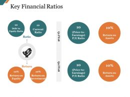 Key Financial Ratios Presentation Powerpoint Templates