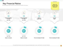 Key Financial Ratios Price To Earnings Ppt Powerpoint Presentation Show Design Templates