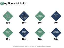 Key Financial Ratios Return Assets Ppt Powerpoint Presentation Outline Visual Aids
