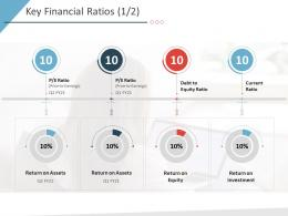 Key Financial Ratios Return Business Purchase Due Diligence Ppt Clipart