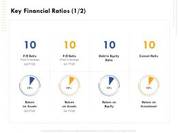 Key Financial Ratios Return Investment Ppt Powerpoint Presentation Gallery