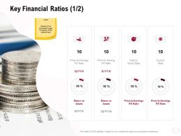 Key Financial Ratios Return On Assets Ppt Powerpoint Presentation Infographic