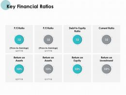 Key Financial Ratios Return On Investment Ppt Powerpoint Presentation File Tutorials