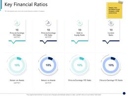 Key Financial Ratios Synergy In Business Ppt Introduction
