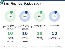 Key Financial Ratios Template 1 Powerpoint Slide Background Designs