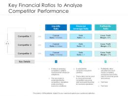Key Financial Ratios To Analyze Competitor Performance