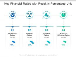 Key Financial Ratios With Result In Percentage Unit