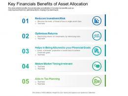 Key Financials Benefits Of Asset Allocation