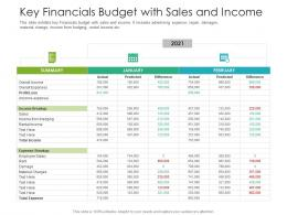 Key Financials Budget With Sales And Income