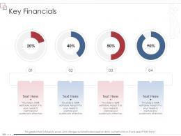 Key Financials Enterprise Scheme Administrative Synopsis Ppt Infographics Inspiration