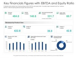 Key Financials Figures With Ebitda And Equity Ratio