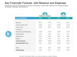 Key Financials Forecast With Revenue And Expenses