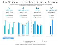Key Financials Highlights With Average Revenue