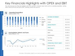 Key Financials Highlights With Opex And Ebit