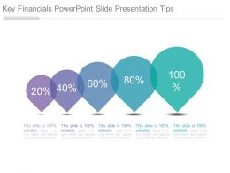 Key Financials Powerpoint Slide Presentation Tips
