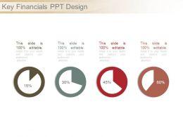 Key Financials Ppt Design