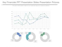 Key Financials Ppt Presentation Slides Presentation Pictures