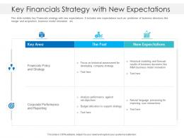 Key Financials Strategy With New Expectations