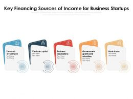 Key Financing Sources Of Income For Business Startups