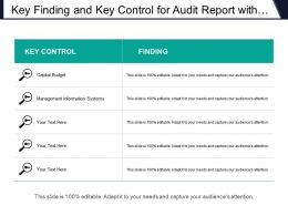 Key Finding And Key Control For Audit Report With Capital Budget