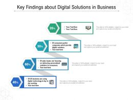 Key Findings About Digital Solutions In Business