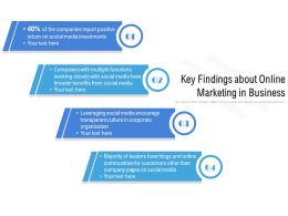 Key Findings About Online Marketing In Business
