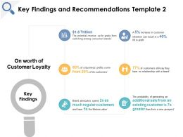 Key Findings And Recommendations Brand Advocates Ppt Powerpoint Presentation File Graphics Download