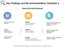 Key Findings And Recommendations Business And Market Intelligence Ppt Powerpoint Presentation File Graphics