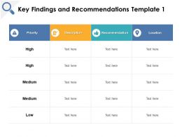 Key Findings And Recommendations Recommendation Loction Ppt Powerpoint Presentation File Maker