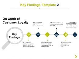 Key Findings Customer H9 Ppt Powerpoint Presentation Pictures Sample