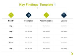 Key Findings Description H10 Ppt Powerpoint Presentation Pictures Shapes