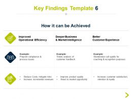 Key Findings Efficiency H11 Ppt Powerpoint Presentation Pictures Show