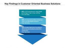 Key Findings In Customer Oriented Business Solutions