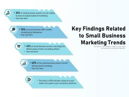 Key Findings Related To Small Business Marketing Trends