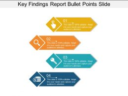 Key Findings Report Bullet Points Slide Ppt Example Professional