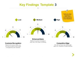 Key Findings Sales H12 Ppt Powerpoint Presentation Pictures Slide