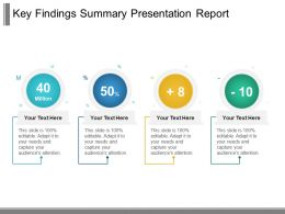 Key Findings Summary Presentation Report Ppt Sample Download