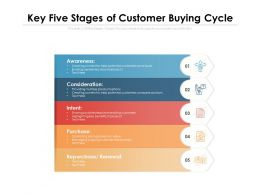 Key Five Stages Of Customer Buying Cycle