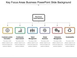 Key Focus Areas Business Powerpoint Slide Background